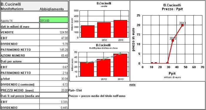 B.Cucinelli-13 ESCAPE='HTML'